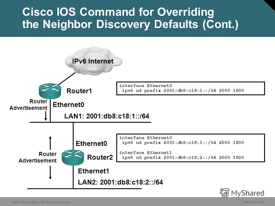 © 2006 Cisco Systems, Inc. All rights reserved.IP6FD v2.02-24 LAN1: 2001:db8:c18:1::/64 LAN2: 2001:db8:c18:2::/64 Ethernet0 Ethernet1 Ethernet0 interface Ethernet0 ipv6 nd prefix 2001:db8:c18:1::/64 2000 1800 interface Ethernet1 ipv6 nd prefix 2001:d