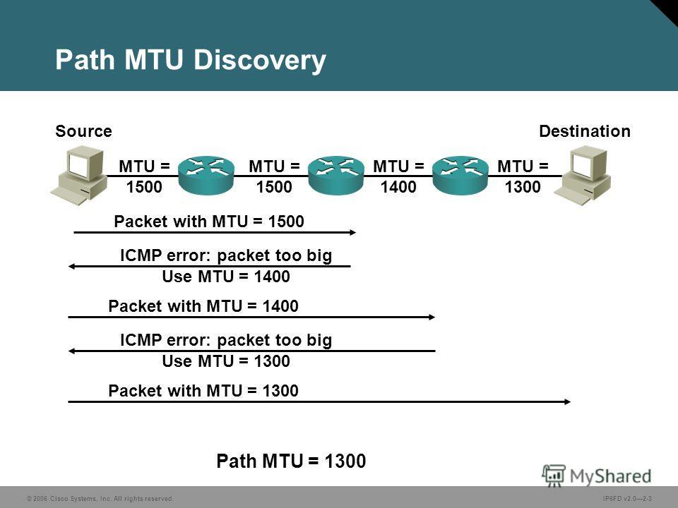 © 2006 Cisco Systems, Inc. All rights reserved.IP6FD v2.02-3 MTU = 1300 Path MTU Discovery MTU = 1500 MTU = 1400 Packet with MTU = 1500 ICMP error: packet too big Use MTU = 1400 Packet with MTU = 1400 ICMP error: packet too big Use MTU = 1300 Packet