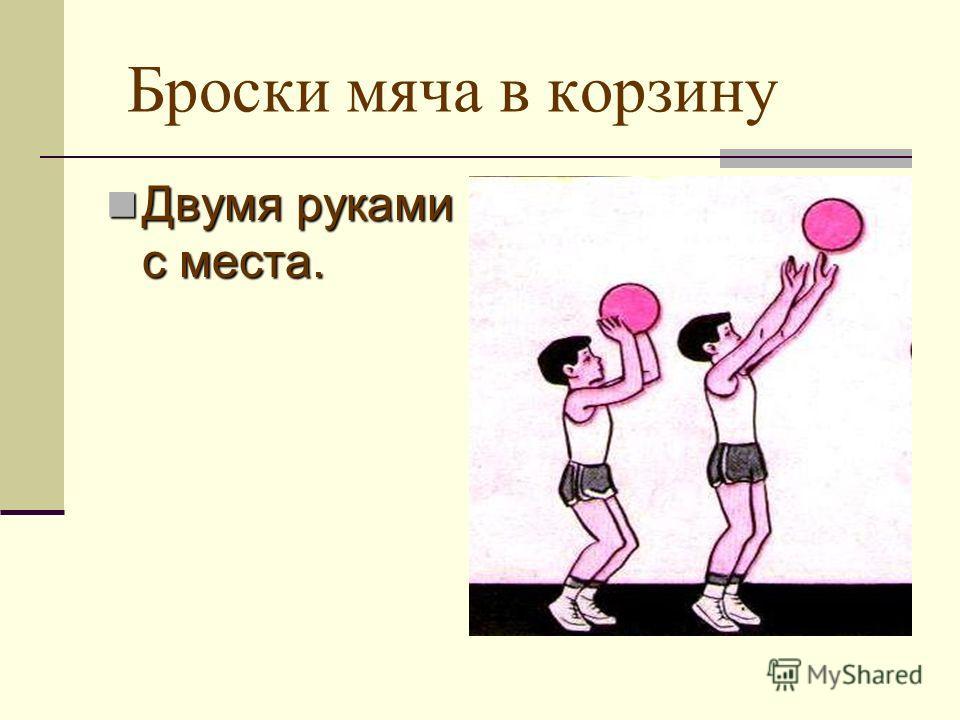 Броски мяча в корзину Двумя руками с места. Двумя руками с места.