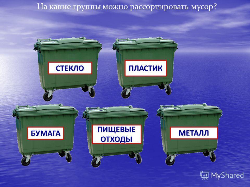 СТЕКЛО ПИЩЕВЫЕ ОТХОДЫ МЕТАЛЛБУМАГА ПЛАСТИК На какие группы можно рассортировать мусор?