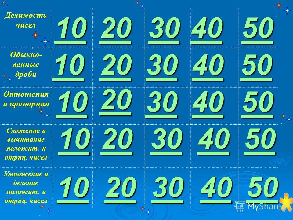 Интеллектуальная математическая игра для 6 класса «Своя игра» Подготовила и провела Учитель математики и информатики МОУ СШ 7 города Лабинска Гончарова Ирина Анатольевна
