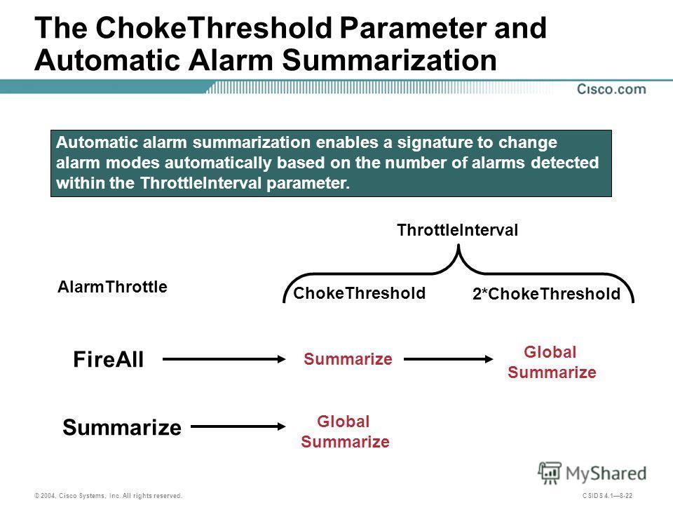 © 2004, Cisco Systems, Inc. All rights reserved. CSIDS 4.18-22 FireAll Summarize ChokeThreshold 2*ChokeThreshold Summarize Global Summarize Global Summarize ThrottleInterval AlarmThrottle The ChokeThreshold Parameter and Automatic Alarm Summarization
