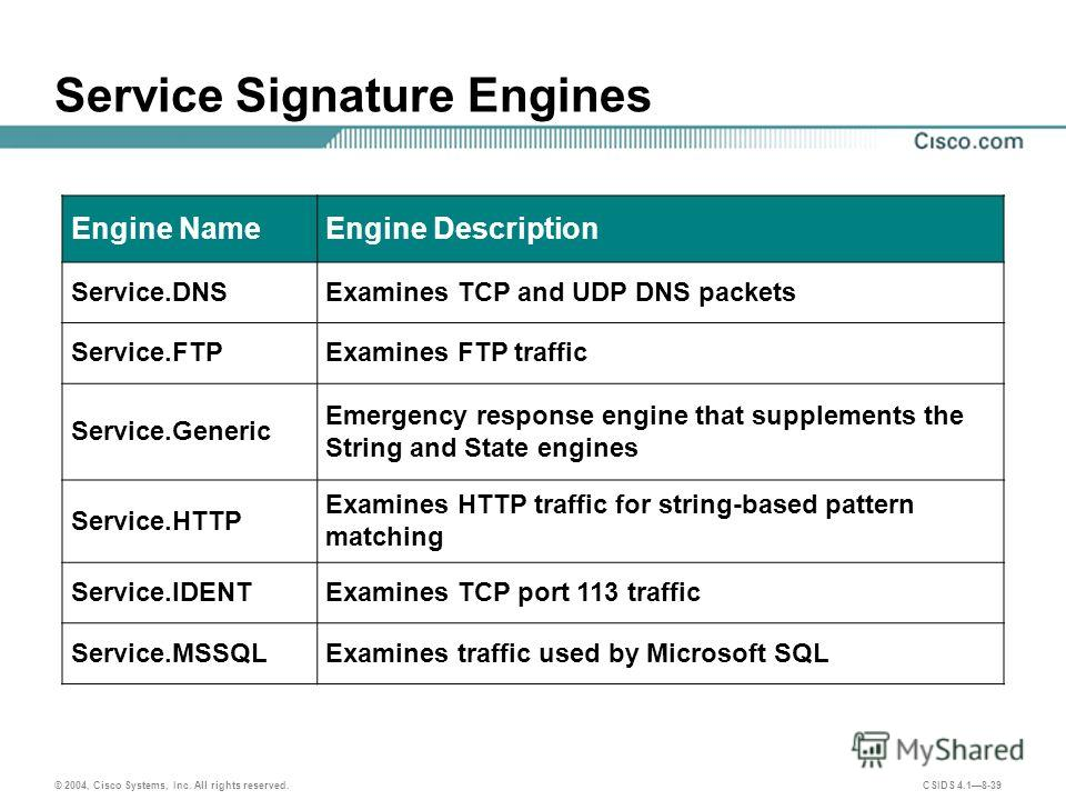 © 2004, Cisco Systems, Inc. All rights reserved. CSIDS 4.18-39 Service Signature Engines Engine NameEngine Description Service.DNSExamines TCP and UDP DNS packets Service.FTPExamines FTP traffic Service.Generic Emergency response engine that suppleme
