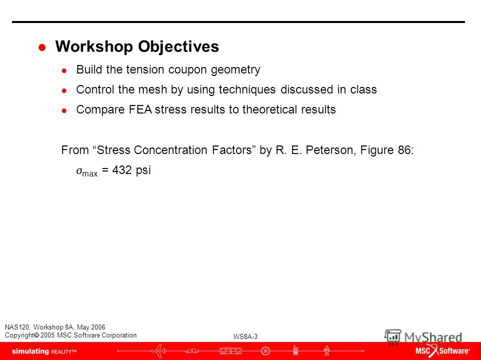 WS8A-3 NAS120, Workshop 8A, May 2006 Copyright 2005 MSC.Software Corporation l Workshop Objectives l Build the tension coupon geometry l Control the mesh by using techniques discussed in class l Compare FEA stress results to theoretical results From