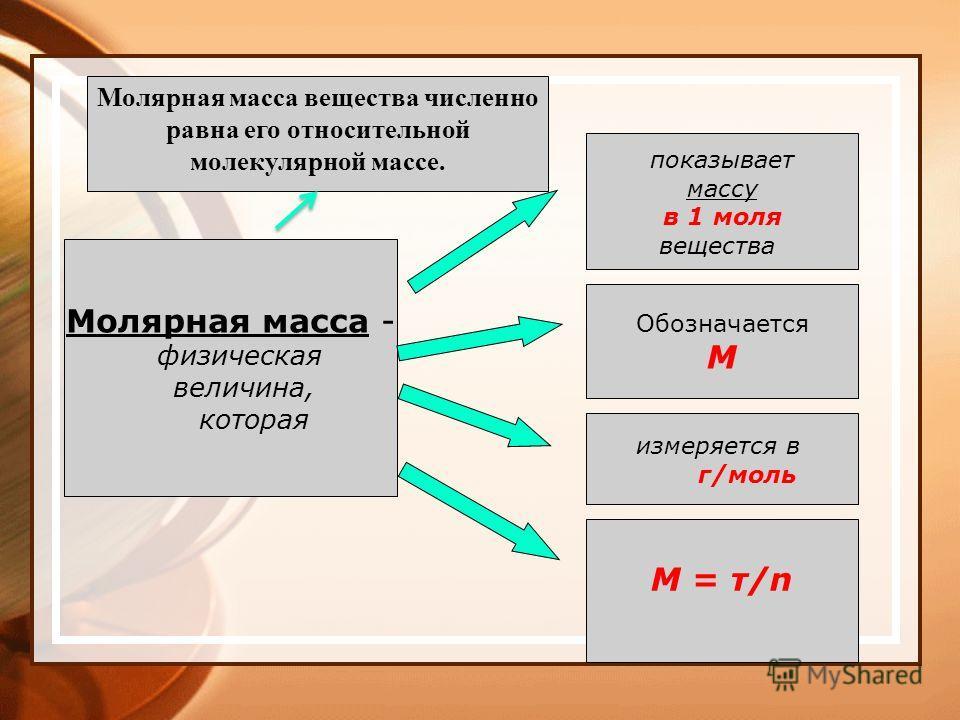 Молярная масса - физическая величина, которая показывает массу в 1 моля вещества Обозначается М измеряется в г/моль М = т/n Молярная масса вещества численно равна его относительной молекулярной массе.