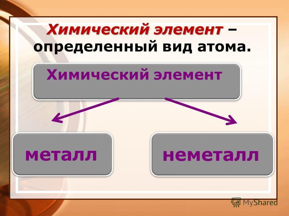 Химический элемент металл неметалл Химический элемент Химический элемент – определенный вид атома.