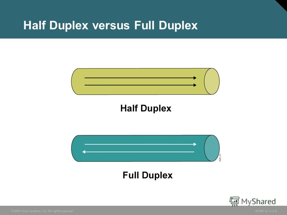 © 2005 Cisco Systems, Inc. All rights reserved. INTRO v2.13-4 Half Duplex versus Full Duplex