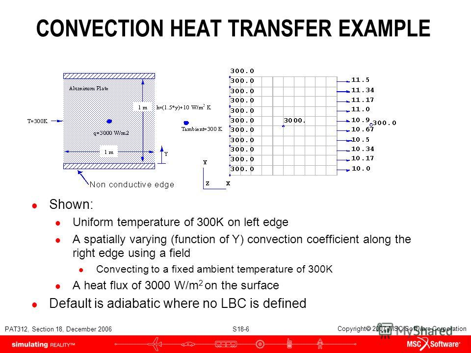 PAT312, Section 18, December 2006 S18-6 Copyright 2007 MSC.Software Corporation CONVECTION HEAT TRANSFER EXAMPLE l Shown: l Uniform temperature of 300K on left edge l A spatially varying (function of Y) convection coefficient along the right edge usi