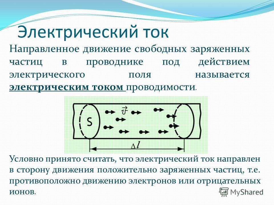 Электрический ток Направленное движение свободных заряженных частиц в проводнике под действием электрического поля называется электрическим током проводимости. Условно принято считать, что электрический ток направлен в сторону движения положительно з