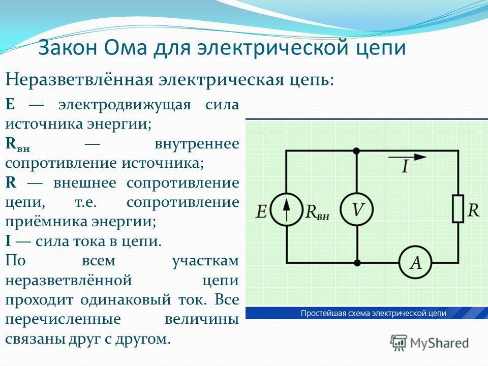 Закон Ома для электрической цепи Е электродвижущая сила источника энергии; R вн внутреннее сопротивление источника; R внешнее сопротивление цепи, т.е. сопротивление приёмника энергии; I сила тока в цепи. По всем участкам неразветвлённой цепи проходит