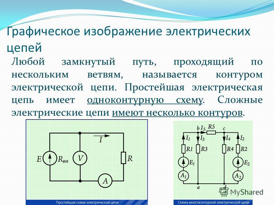 Графическое изображение электрических цепей Любой замкнутый путь, проходящий по нескольким ветвям, называется контуром электрической цепи. Простейшая электрическая цепь имеет одноконтурную схему. Сложные электрические цепи имеют несколько контуров.