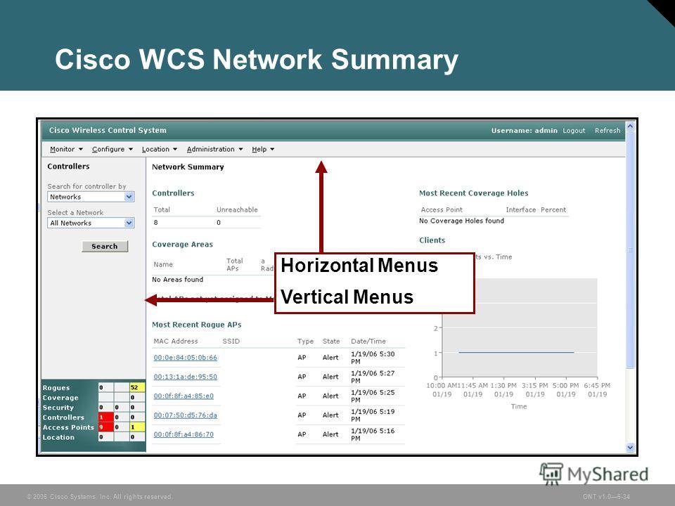 © 2006 Cisco Systems, Inc. All rights reserved.ONT v1.06-34 Cisco WCS Network Summary Horizontal Menus Vertical Menus
