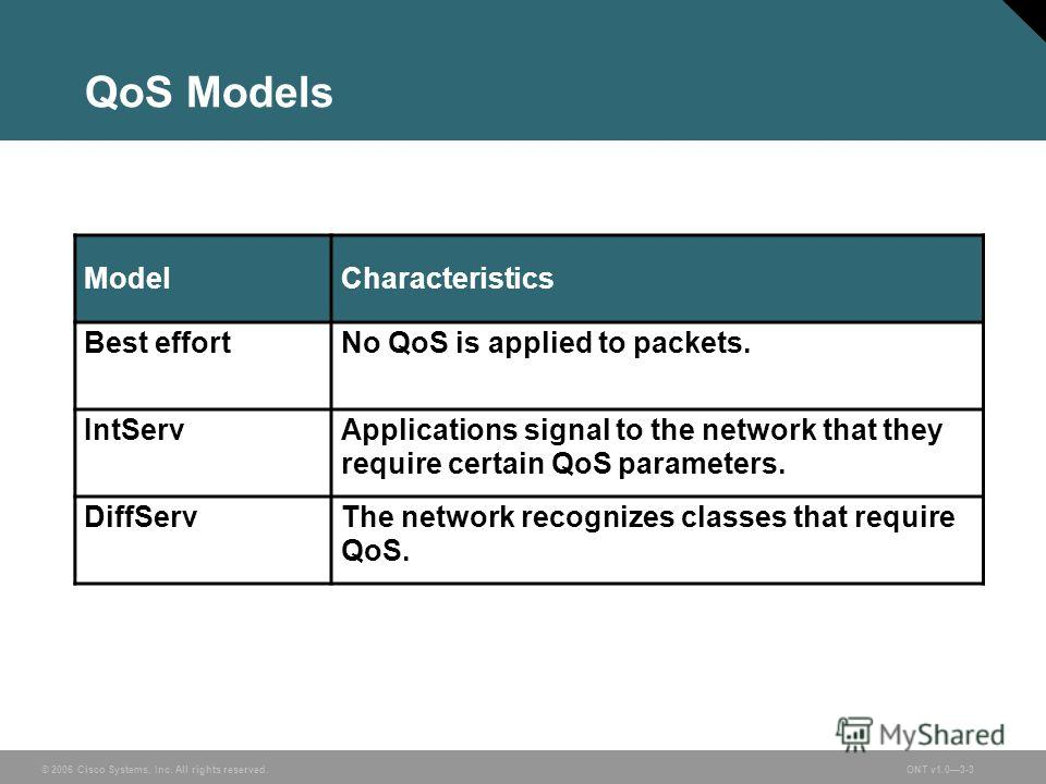 © 2006 Cisco Systems, Inc. All rights reserved.ONT v1.03-3 QoS Models ModelCharacteristics Best effortNo QoS is applied to packets. IntServApplications signal to the network that they require certain QoS parameters. DiffServThe network recognizes cla