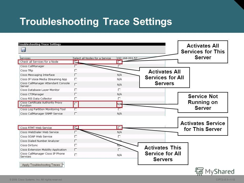 © 2006 Cisco Systems, Inc. All rights reserved.CIPT2 v5.01-12 Troubleshooting Trace Settings Activates All Services for This Server Activates All Services for All Servers Activates Service for This Server Activates This Service for All Servers Servic