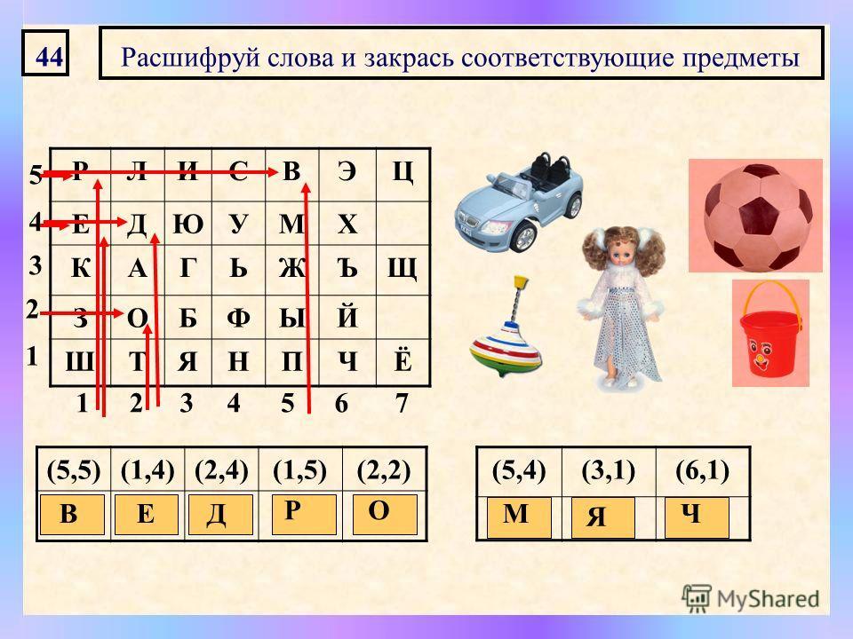 44 Расшифруй слова и закрась соответствующие предметы РЛИСВЭЦ ЕДЮУМХ КАГЬЖЪЩ ЗОБФЫЙ ШТЯНПЧЁ 123 4 5 67 1 2 3 45 (5,5)(1,4)(2,4)(1,5)(2,2)(5,4)(3,1)(6,1) ВЕД РО М Я Ч
