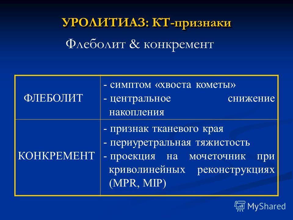УРОЛИТИАЗ: КТ-признаки ФЛЕБОЛИТ - симптом «хвоста кометы» - центральное снижение накопления КОНКРЕМЕНТ - признак тканевого края - периуретральная тяжистость - проекция на мочеточник при криволинейных реконструкциях (MPR, MIP) Флеболит & конкремент