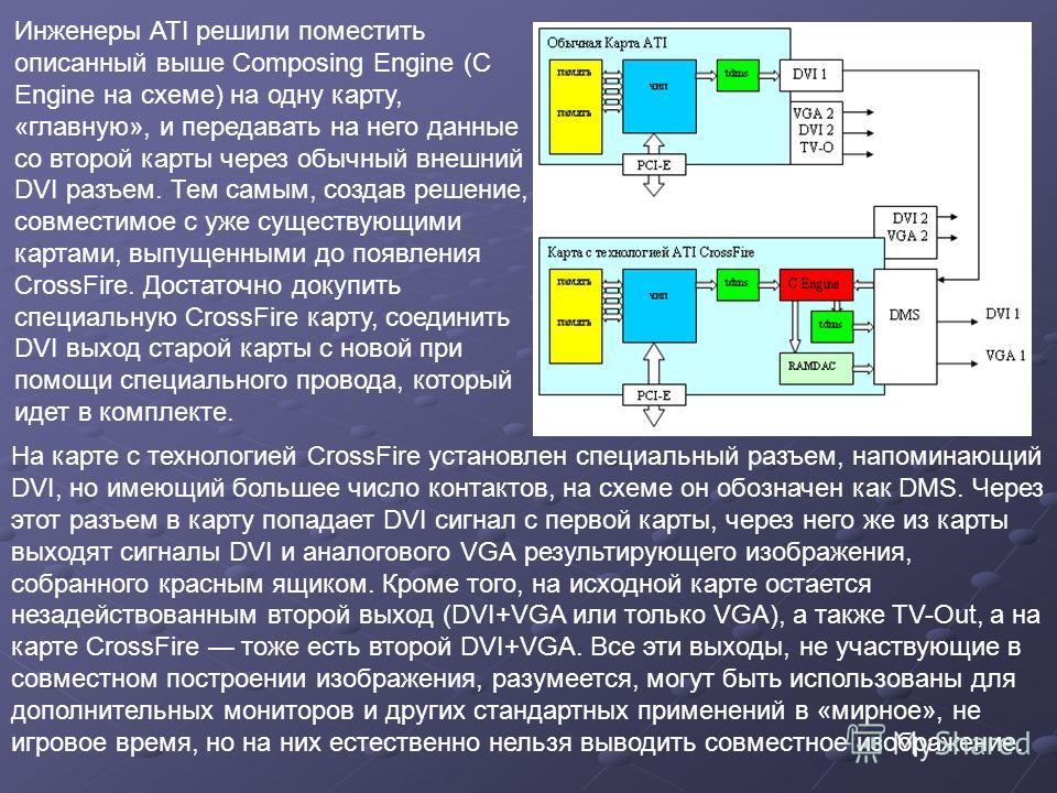 На карте с технологией CrossFire установлен специальный разъем, напоминающий DVI, но имеющий большее число контактов, на схеме он обозначен как DMS. Через этот разъем в карту попадает DVI сигнал с первой карты, через него же из карты выходят сигналы