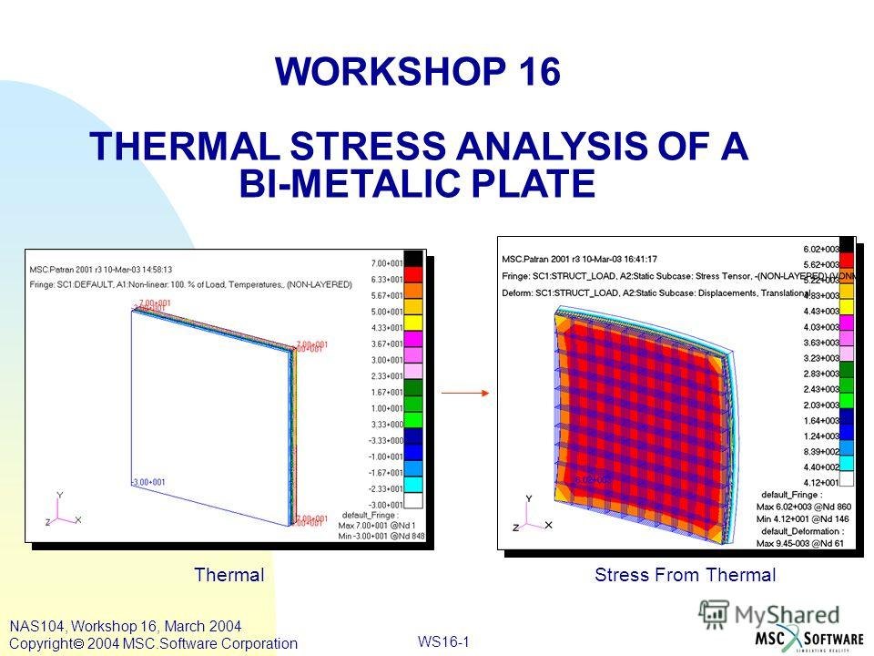WS16-1 WORKSHOP 16 THERMAL STRESS ANALYSIS OF A BI-METALIC PLATE Thermal Stress From Thermal NAS104, Workshop 16, March 2004 Copyright 2004 MSC.Software Corporation