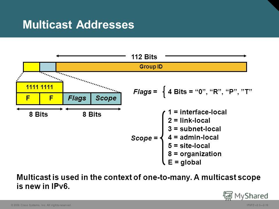 © 2006 Cisco Systems, Inc. All rights reserved.IP6FD v2.02-16 Group ID Multicast Addresses Multicast is used in the context of one-to-many. A multicast scope is new in IPv6. 1111 8 Bits Flags 8 Bits ScopeFF Flags =4 Bits = 0, R, P, T Scope = 1 = inte