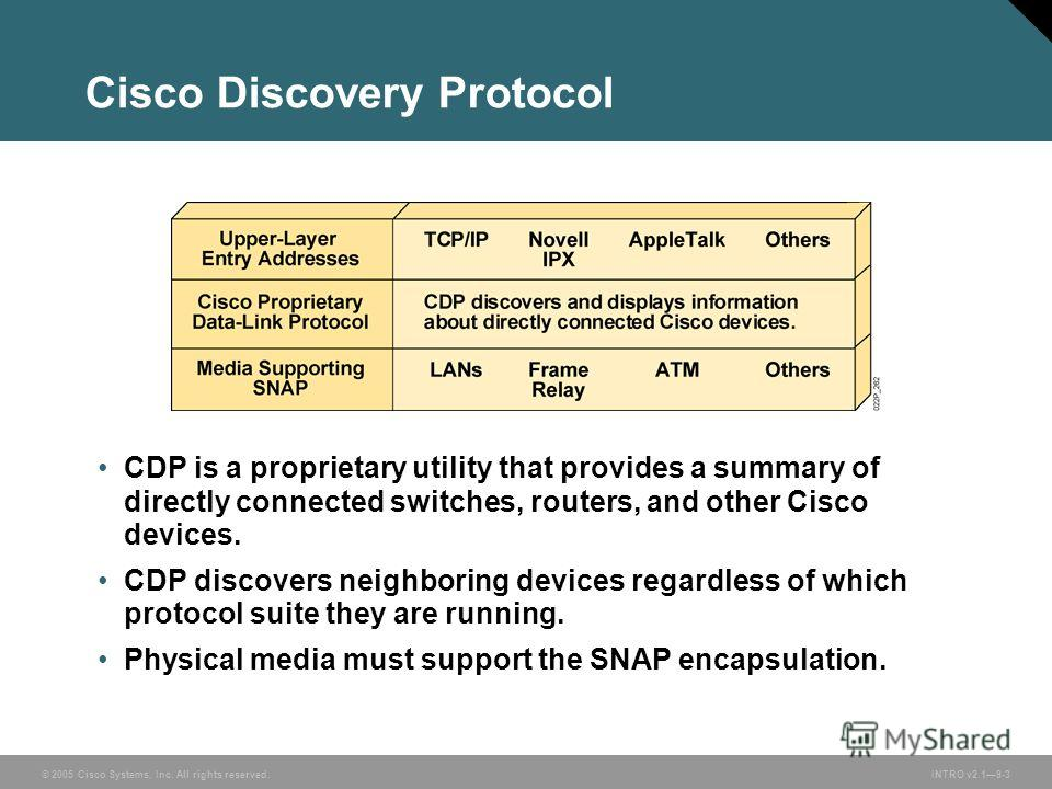 © 2005 Cisco Systems, Inc. All rights reserved.INTRO v2.19-3 Cisco Discovery Protocol CDP is a proprietary utility that provides a summary of directly connected switches, routers, and other Cisco devices. CDP discovers neighboring devices regardless