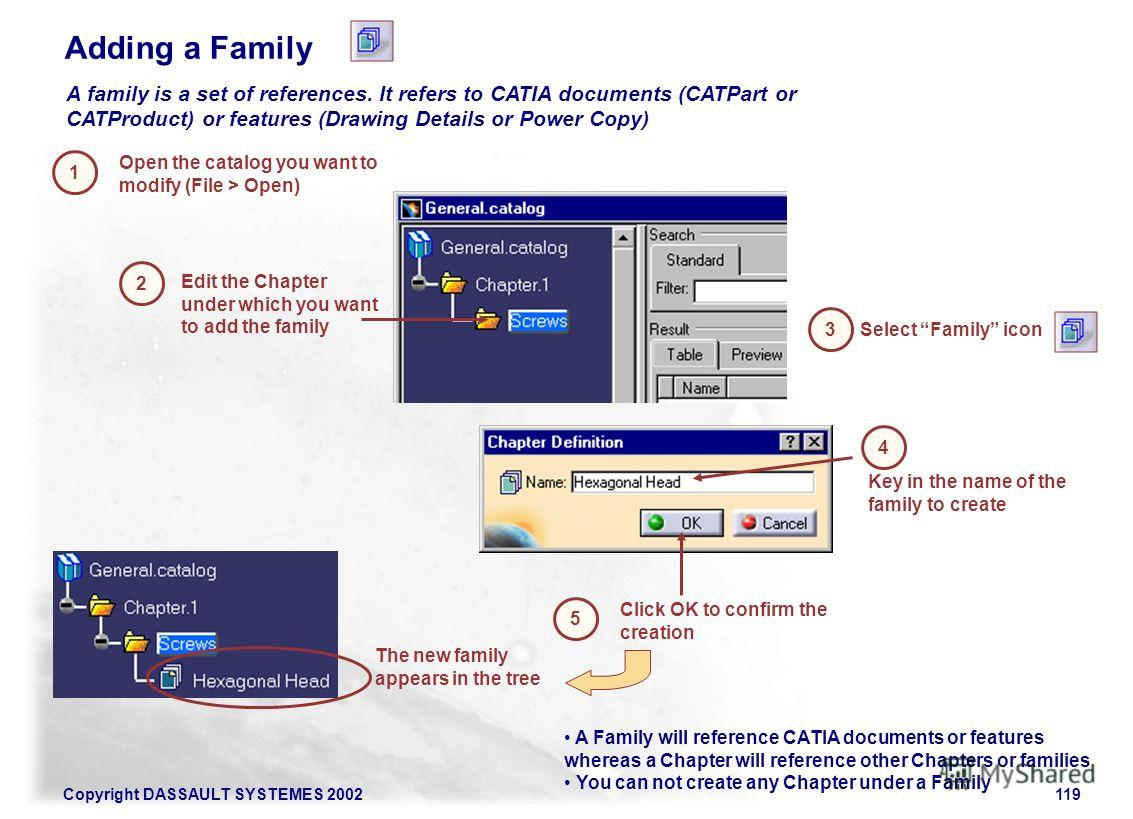 Copyright DASSAULT SYSTEMES 2002119 2 Select Family icon 3 A family is a set of references. It refers to CATIA documents (CATPart or CATProduct) or features (Drawing Details or Power Copy) 4 5 Edit the Chapter under which you want to add the family K