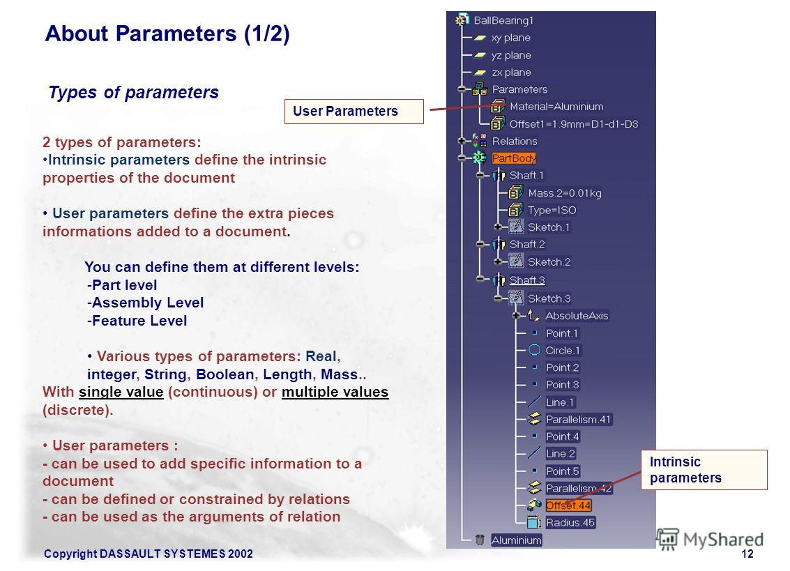 Copyright DASSAULT SYSTEMES 200212 Types of parameters About Parameters (1/2) 2 types of parameters: Intrinsic parameters define the intrinsic properties of the document User parameters define the extra pieces informations added to a document. You ca