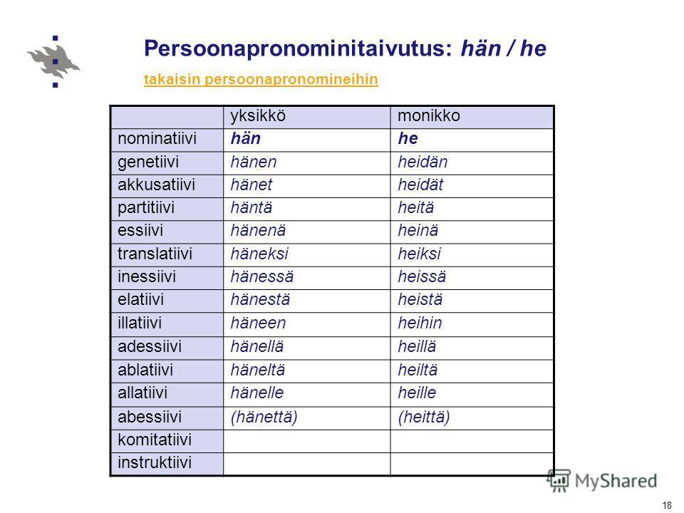 18 Persoonapronominitaivutus: hän / he takaisin persoonapronomineihin takaisin persoonapronomineihin yksikkömonikko nominatiivihänhe genetiivihänenheidän akkusatiivihänetheidät partitiivihäntäheitä essiivihänenäheinä translatiivihäneksiheiksi inessii