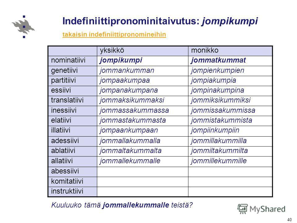 40 Indefiniittipronominitaivutus: jompikumpi takaisin indefiniittipronomineihin takaisin indefiniittipronomineihin yksikkömonikko nominatiivijompikumpijommatkummat genetiivijommankummanjompienkumpien partitiivijompaakumpaajompiakumpia essiivijompanak