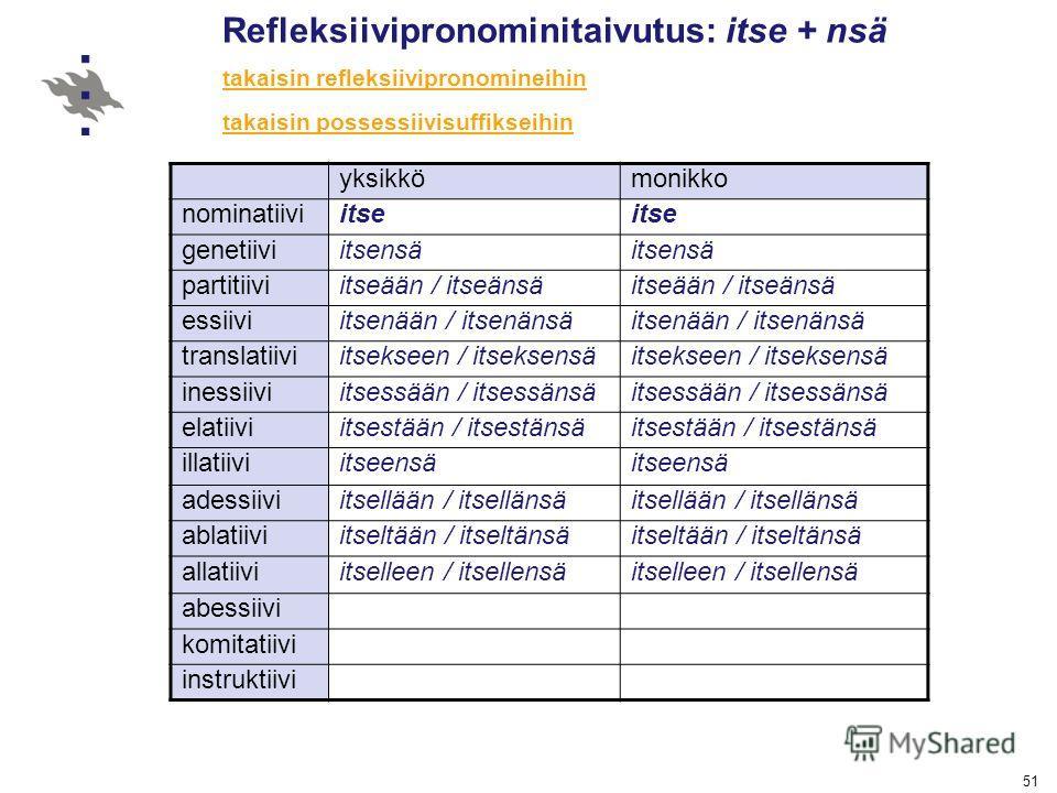 51 Refleksiivipronominitaivutus: itse + nsä takaisin refleksiivipronomineihin takaisin possessiivisuffikseihin takaisin refleksiivipronomineihin takaisin possessiivisuffikseihin yksikkömonikko nominatiiviitse genetiiviitsensä partitiiviitseään / itse