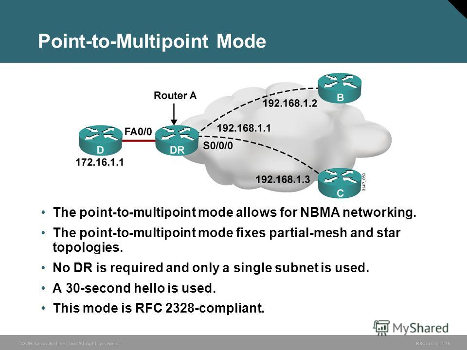 © 2006 Cisco Systems, Inc. All rights reserved. BSCI v3.03-16 Point-to-Multipoint Mode The point-to-multipoint mode allows for NBMA networking. The point-to-multipoint mode fixes partial-mesh and star topologies. No DR is required and only a single s
