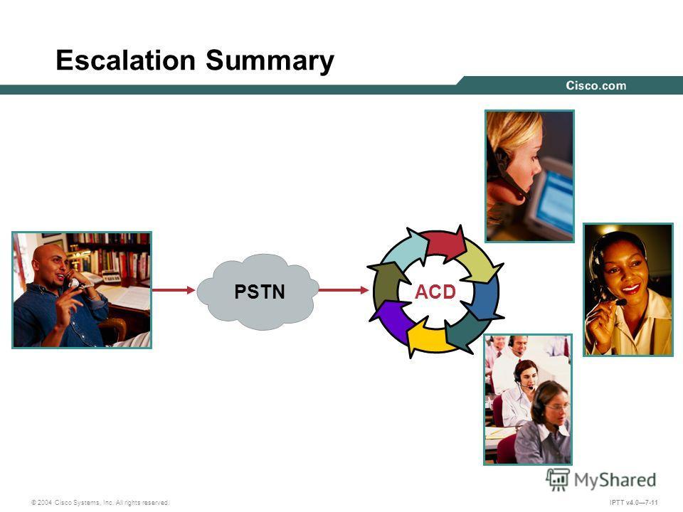 © 2004 Cisco Systems, Inc. All rights reserved. IPTT v4.07-11 Escalation Summary ACDPSTN