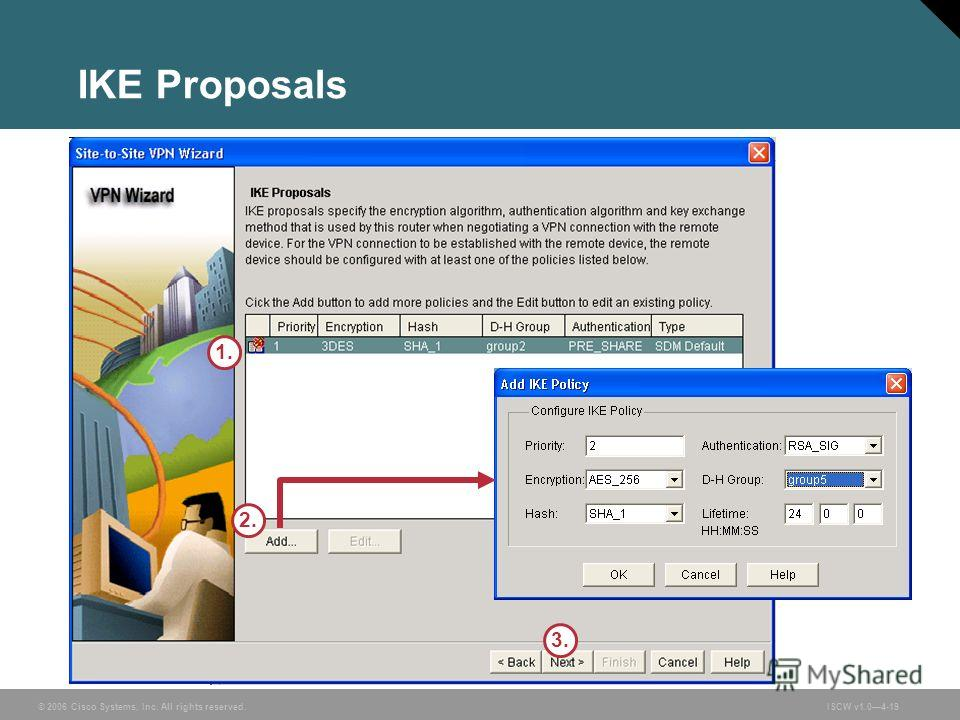 © 2006 Cisco Systems, Inc. All rights reserved.ISCW v1.04-19 IKE Proposals 1. 2. 3.