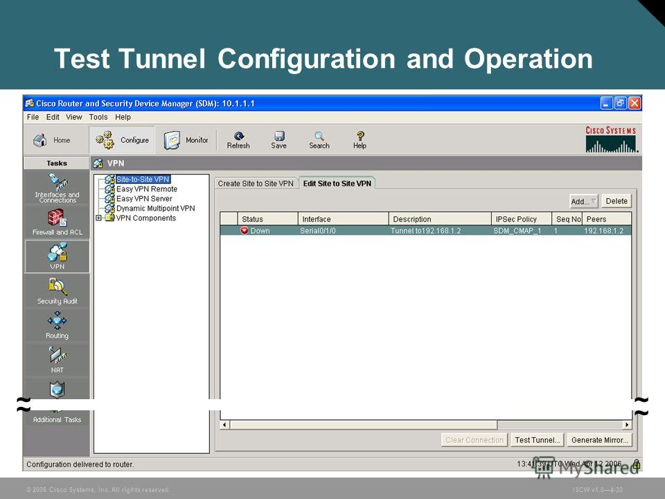 © 2006 Cisco Systems, Inc. All rights reserved.ISCW v1.04-30 Test Tunnel Configuration and Operation ~ ~ ~ ~