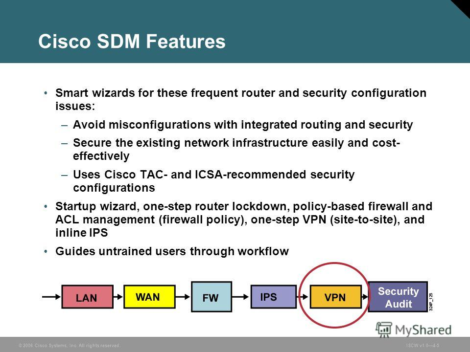 © 2006 Cisco Systems, Inc. All rights reserved.ISCW v1.04-5 Cisco SDM Features Smart wizards for these frequent router and security configuration issues: –Avoid misconfigurations with integrated routing and security –Secure the existing network infra