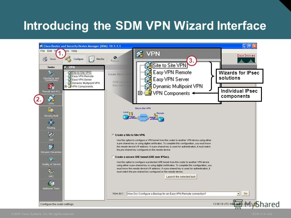 © 2006 Cisco Systems, Inc. All rights reserved.ISCW v1.04-6 Introducing the SDM VPN Wizard Interface 2. 1. 3. Wizards for IPsec solutions Individual IPsec components