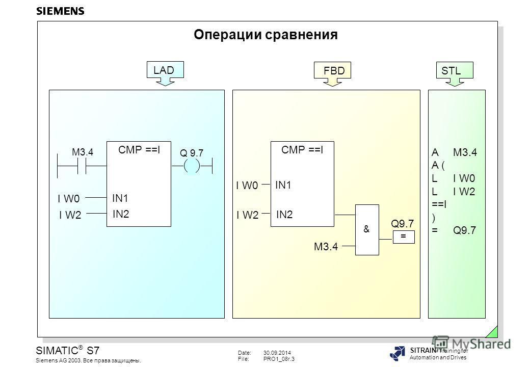 Date:30.09.2014 File:PRO1_08r.3 SIMATIC ® S7 Siemens AG 2003. Все права защищены. SITRAIN Training for Automation and Drives Операции сравнения STL AM3.4 A ( LI W0 LI W2 ==I ) =Q9.7 LAD CMP ==I IN1 IN2 I W0 I W2 M3.4 Q 9.7 FBD IN1 IN2 M3.4 I W0 I W2