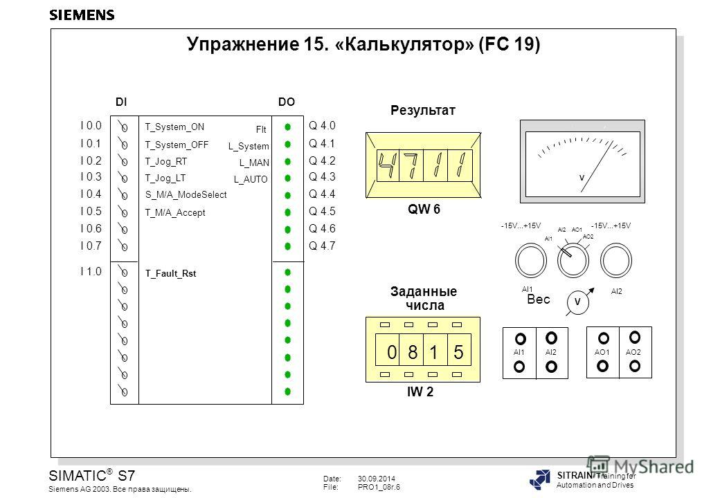 Date:30.09.2014 File:PRO1_08r.6 SIMATIC ® S7 Siemens AG 2003. Все права защищены. SITRAIN Training for Automation and Drives Упражнение 15. «Калькулятор» (FC 19) Q 4.0 Q 4.1 Q 4.2 Q 4.3 Q 4.4 Q 4.5 Q 4.6 Q 4.7 DIDO S_M/A_ModeSelect T_System_ON T_M/A_