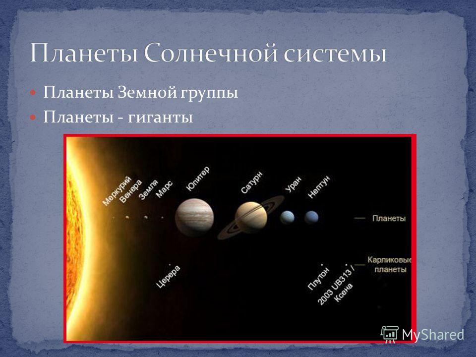 Планеты Земной группы Планеты - гиганты