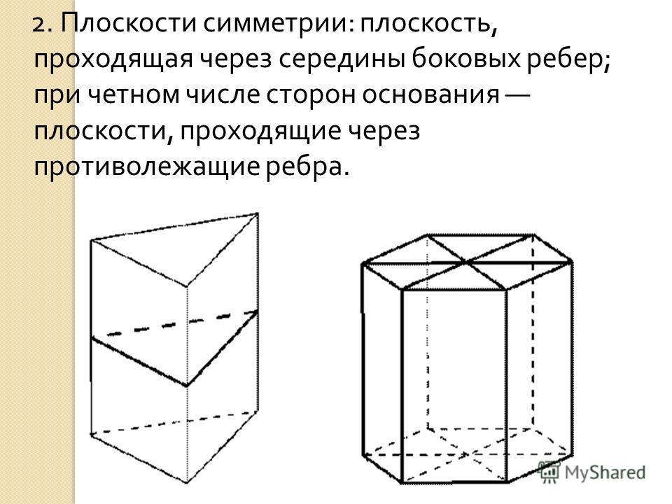 2. Плоскости симметрии : плоскость, проходящая через середины боковых ребер ; при четном числе сторон основания плоскости, проходящие через противолежащие ребра.
