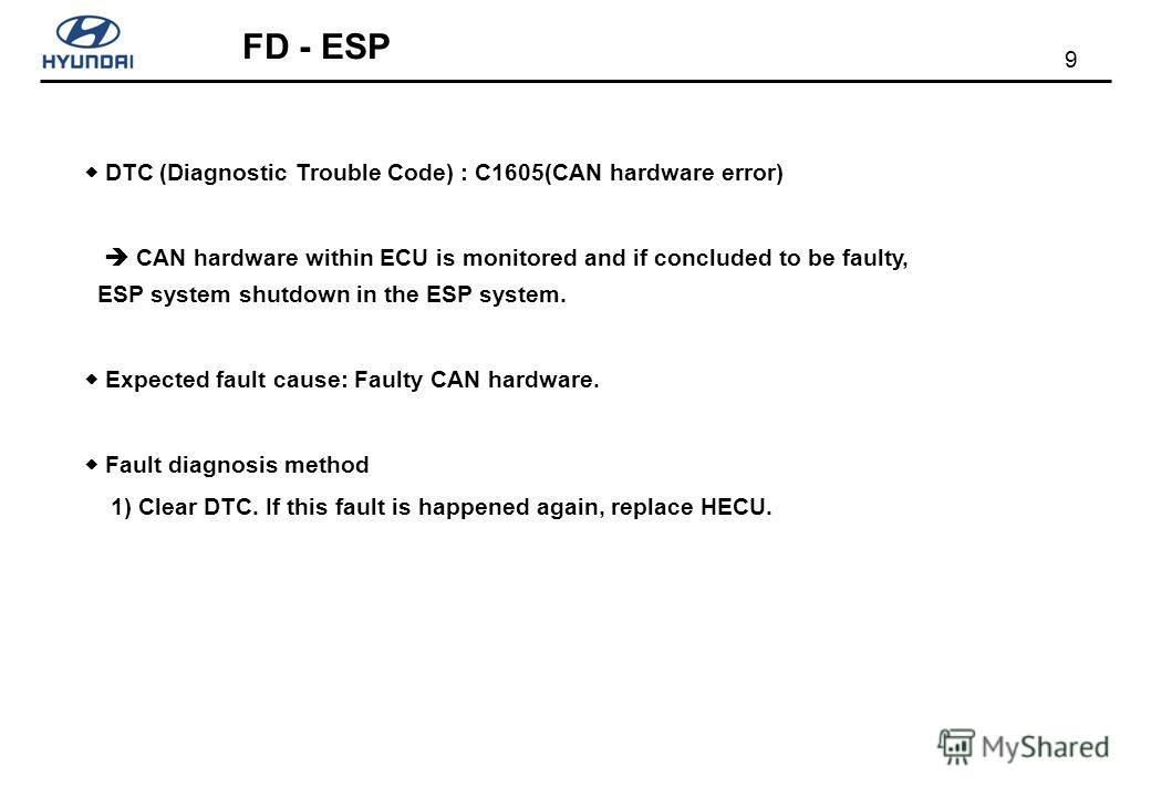 9 FD - ESP DTC (Diagnostic Trouble Code) : C1605(CAN hardware error) CAN hardware within ECU is monitored and if concluded to be faulty, ESP system shutdown in the ESP system. Expected fault cause: Faulty CAN hardware. Fault diagnosis method 1) Clear