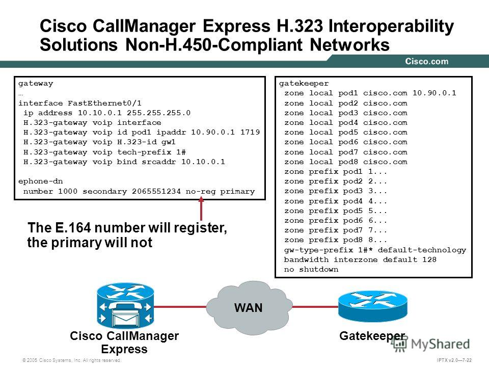 © 2005 Cisco Systems, Inc. All rights reserved. IPTX v2.07-22 Cisco CallManager Express H.323 Interoperability Solutions Non-H.450-Compliant Networks gatekeeper zone local pod1 cisco.com 10.90.0.1 zone local pod2 cisco.com zone local pod3 cisco.com z