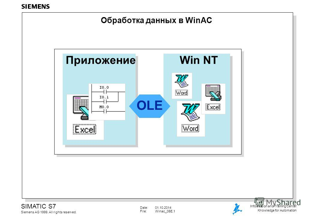 Date:01.10.2014 File:Winac_05E.1 SIMATIC S7 Siemens AG 1999. All rights reserved. Information and Training Center Knowledge for Automation Обработка данных в WinAC Win NTПриложение OLE