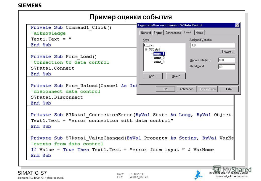 Date:01.10.2014 File:Winac_05E.23 SIMATIC S7 Siemens AG 1999. All rights reserved. Information and Training Center Knowledge for Automation Пример оценки события