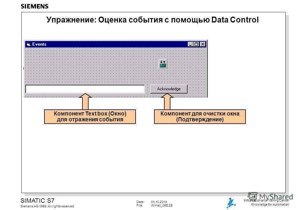 Date:01.10.2014 File:Winac_05E.25 SIMATIC S7 Siemens AG 1999. All rights reserved. Information and Training Center Knowledge for Automation Упражнение: Оценка события с помощью Data Control Компонент Text box (Окно) для отражения события Компонент дл