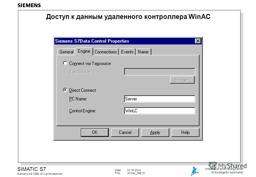 Date:01.10.2014 File:Winac_05E.31 SIMATIC S7 Siemens AG 1999. All rights reserved. Information and Training Center Knowledge for Automation Доступ к данным удаленного контроллера WinAC