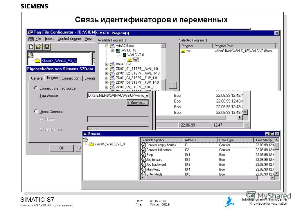 Date:01.10.2014 File:Winac_05E.9 SIMATIC S7 Siemens AG 1999. All rights reserved. Information and Training Center Knowledge for Automation Связь идентификаторов и переменных