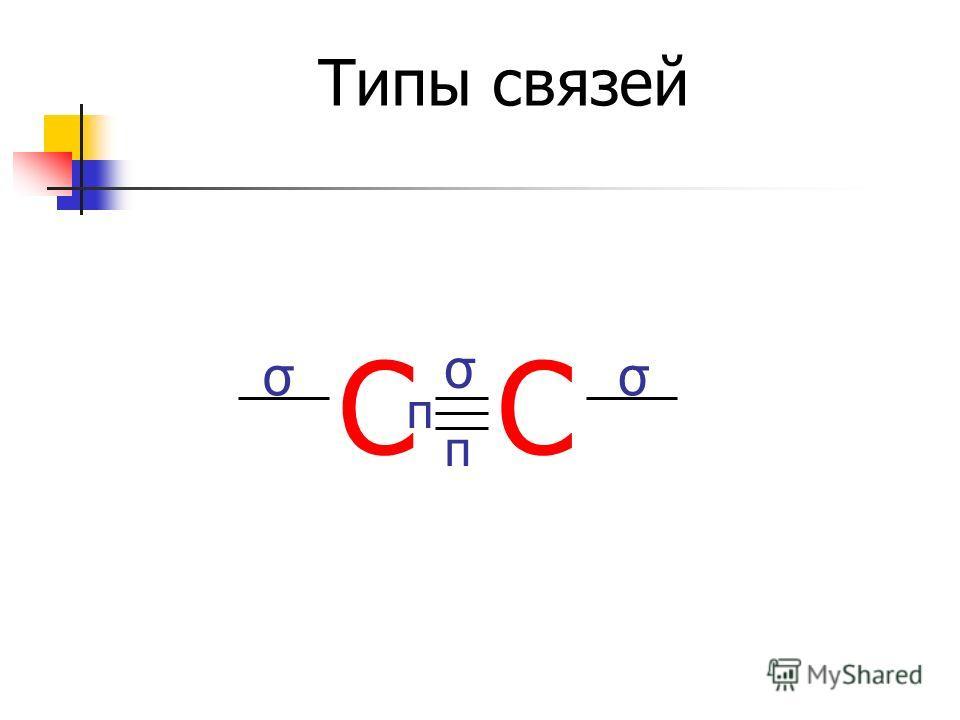 Типы связей СС σσ σ π π