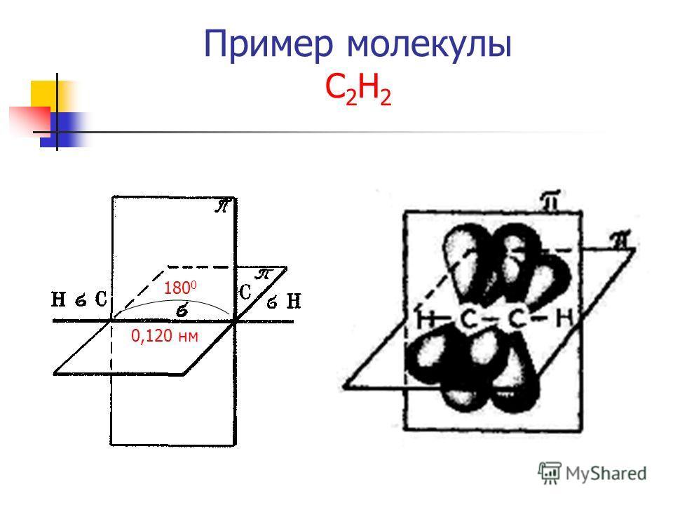 Пример молекулы С 2 Н 2 0,120 нм 180 0