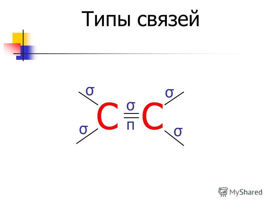 Типы связей СС σ σ σ σ σ π