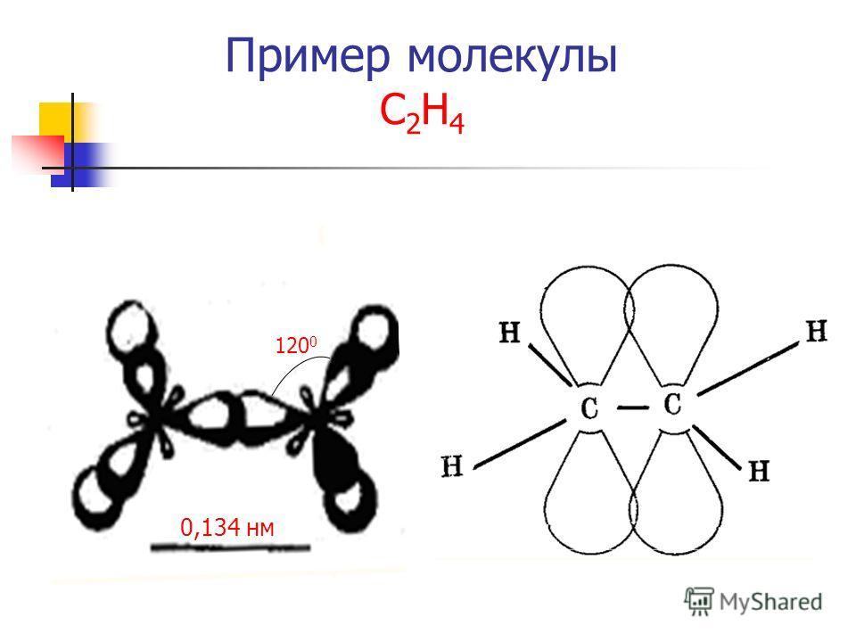 Пример молекулы С 2 Н 4 0,134 нм 120 0